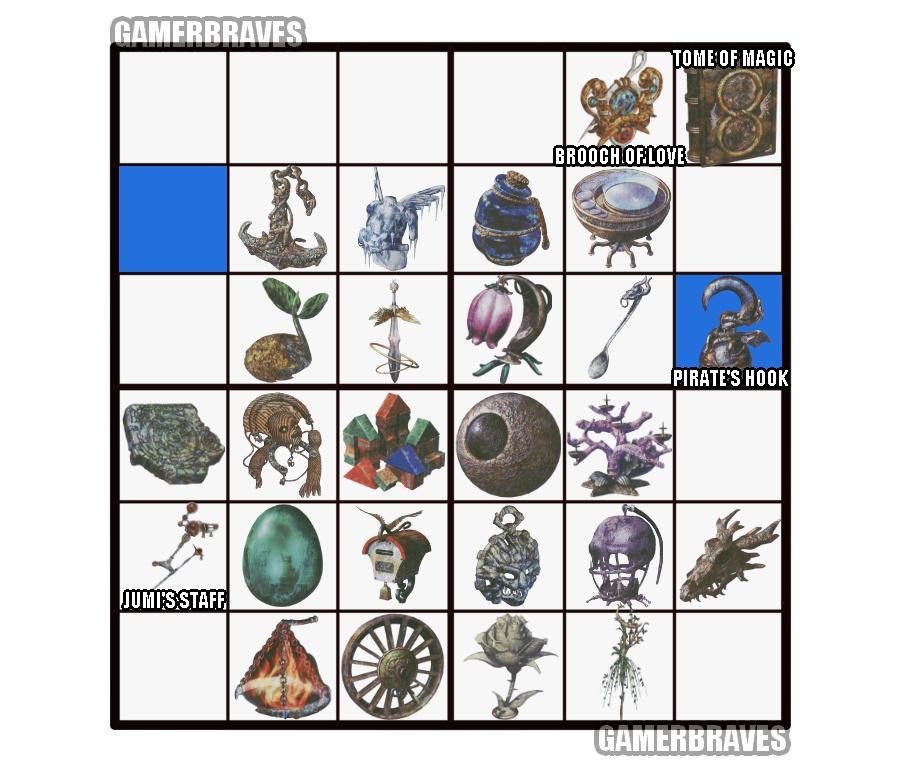legend mana artifact map final